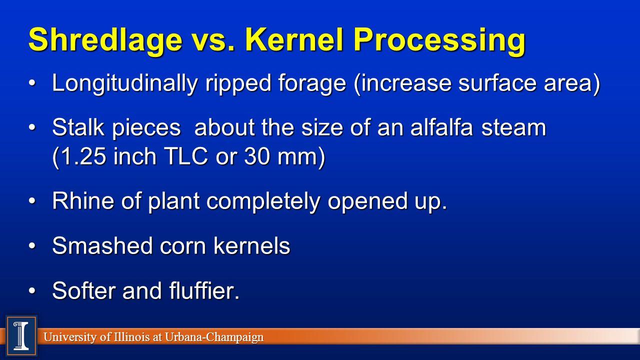 Shredlage vs. Kernel Processing