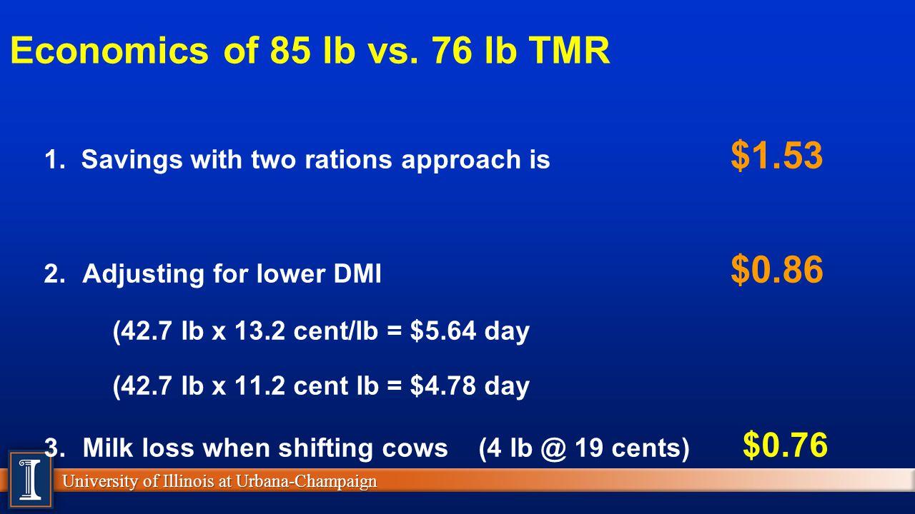 Economics of 85 lb vs. 76 lb TMR