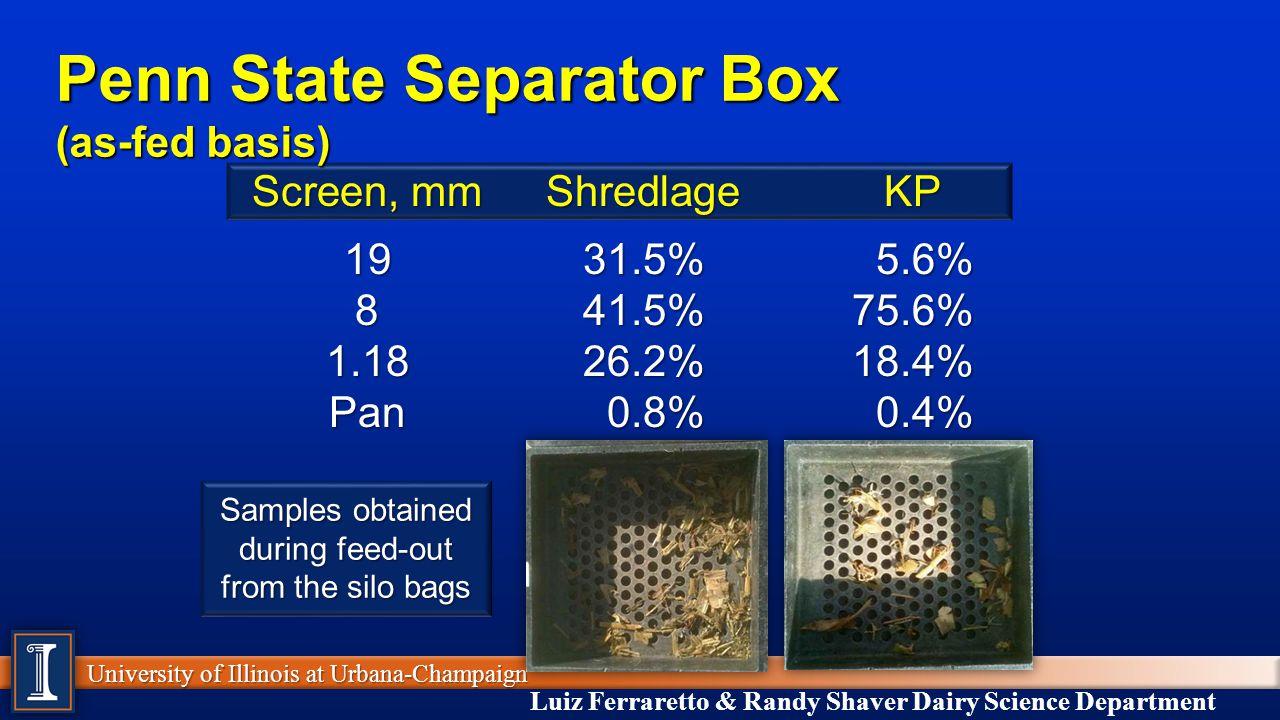 Penn State Separator Box (as-fed basis)