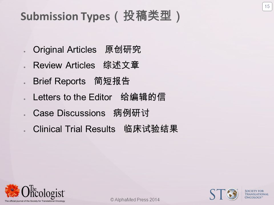 Submission Types(投稿类型)