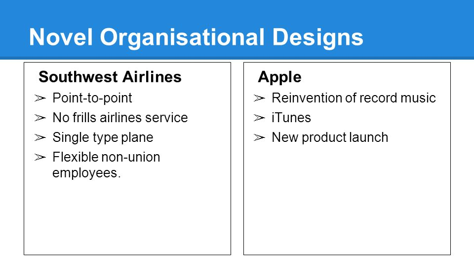 Novel Organisational Designs