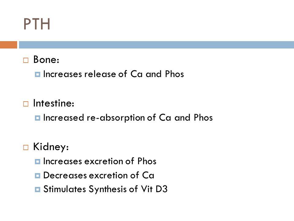 PTH Bone: Intestine: Kidney: Increases release of Ca and Phos