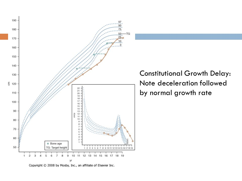 Constitutional Growth Delay: