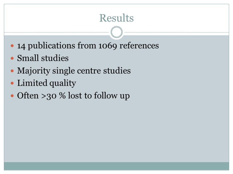Results 14 publications from 1069 references Small studies