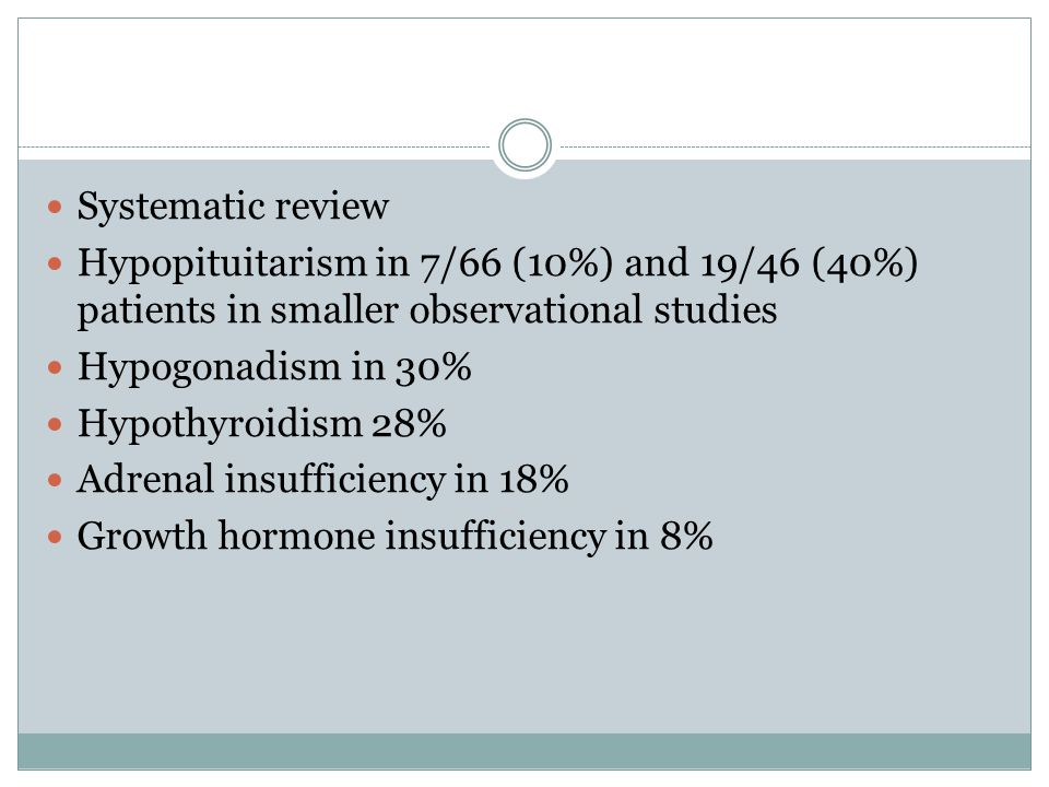 Systematic review Hypopituitarism in 7/66 (10%) and 19/46 (40%) patients in smaller observational studies.