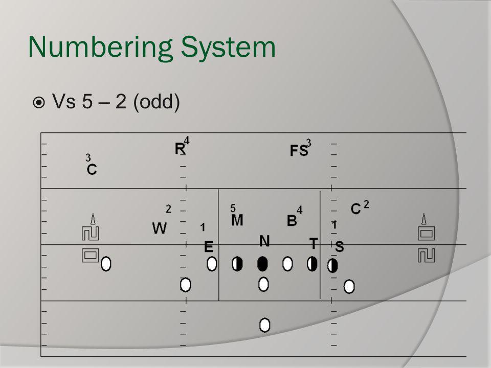 Numbering System Vs 5 – 2 (odd)