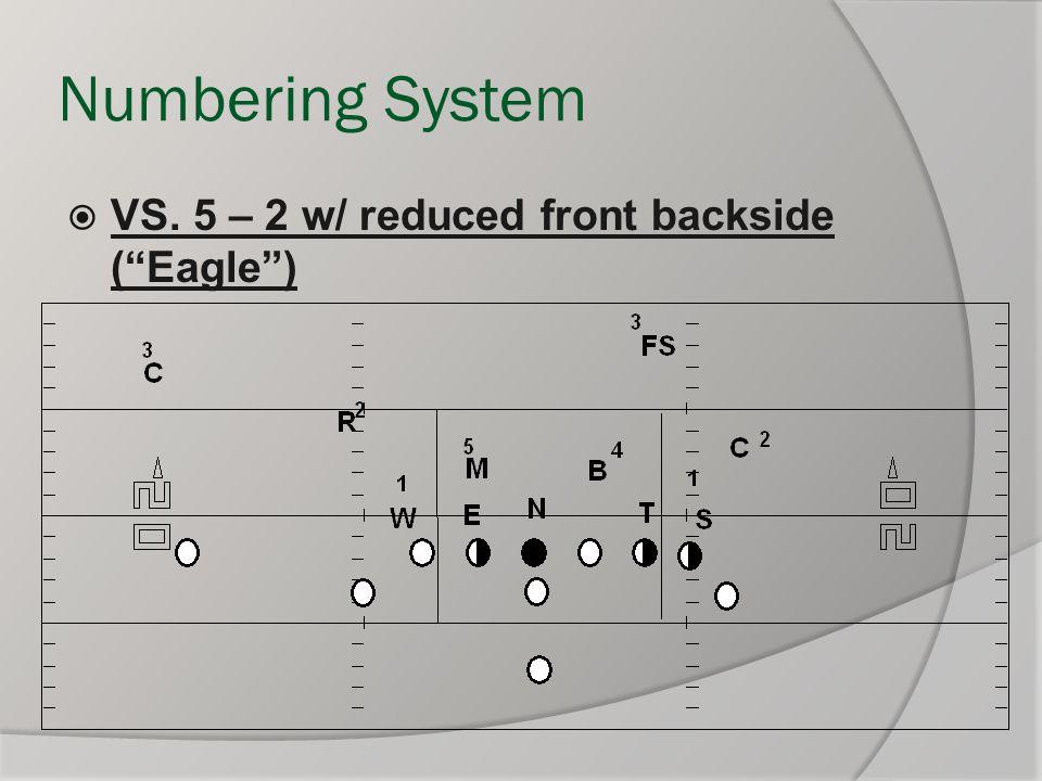 Numbering System VS. 5 – 2 w/ reduced front backside ( Eagle )
