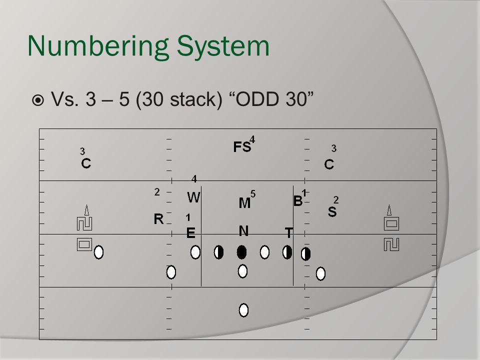Numbering System Vs. 3 – 5 (30 stack) ODD 30