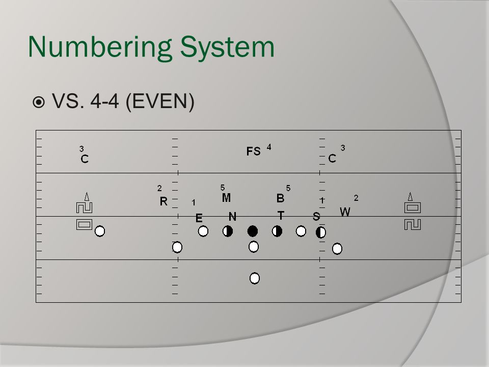 Numbering System VS. 4-4 (EVEN)