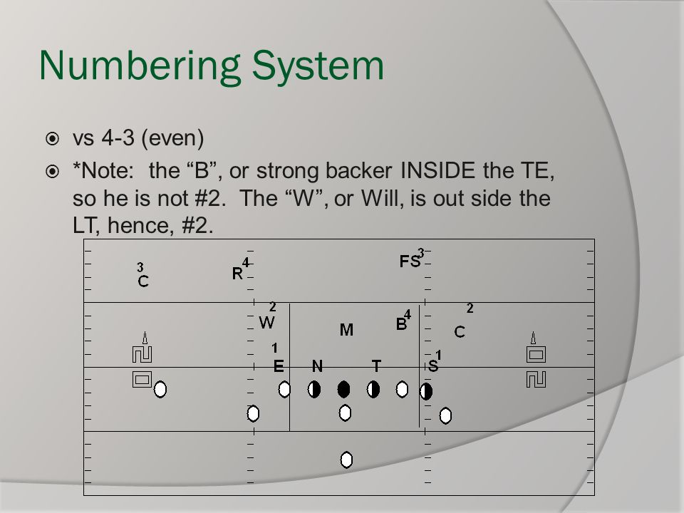 Numbering System vs 4-3 (even)