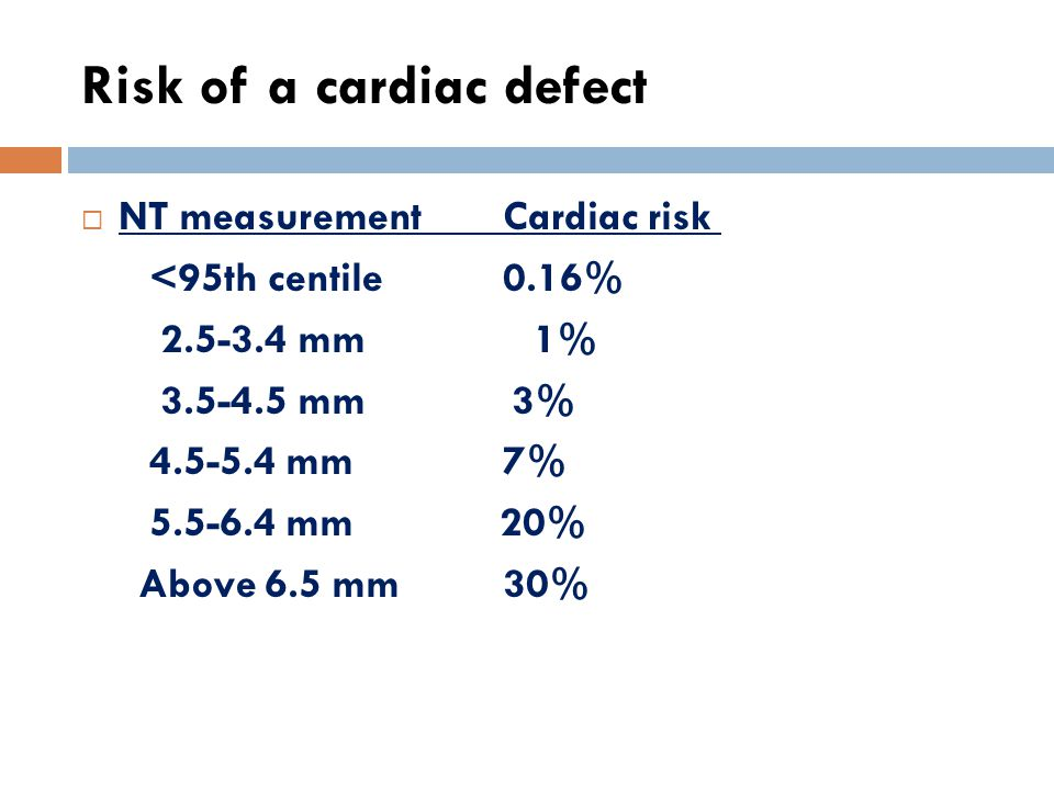 Risk of a cardiac defect