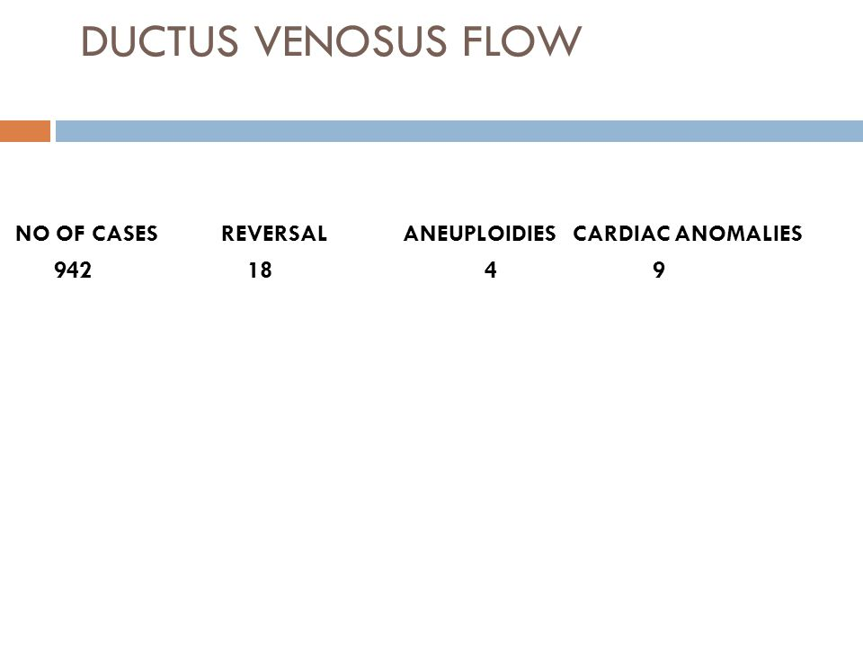 DUCTUS VENOSUS FLOW NO OF CASES REVERSAL ANEUPLOIDIES CARDIAC ANOMALIES.