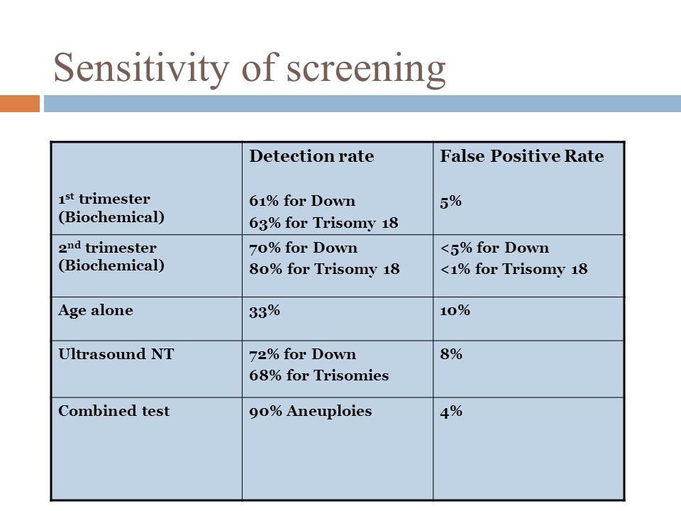 Sensitivity of screening