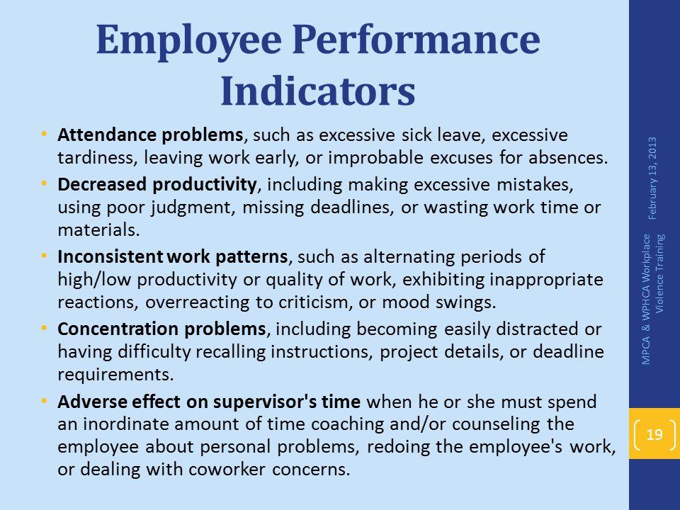 Employee Performance Indicators