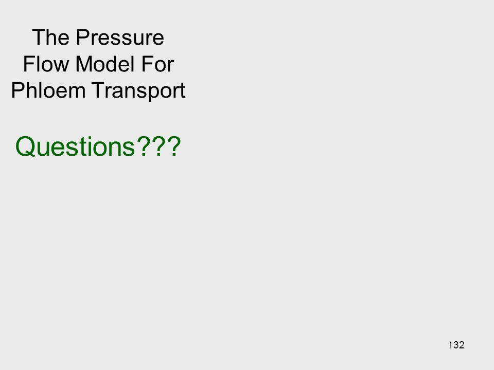 The Pressure Flow Model For Phloem Transport Questions