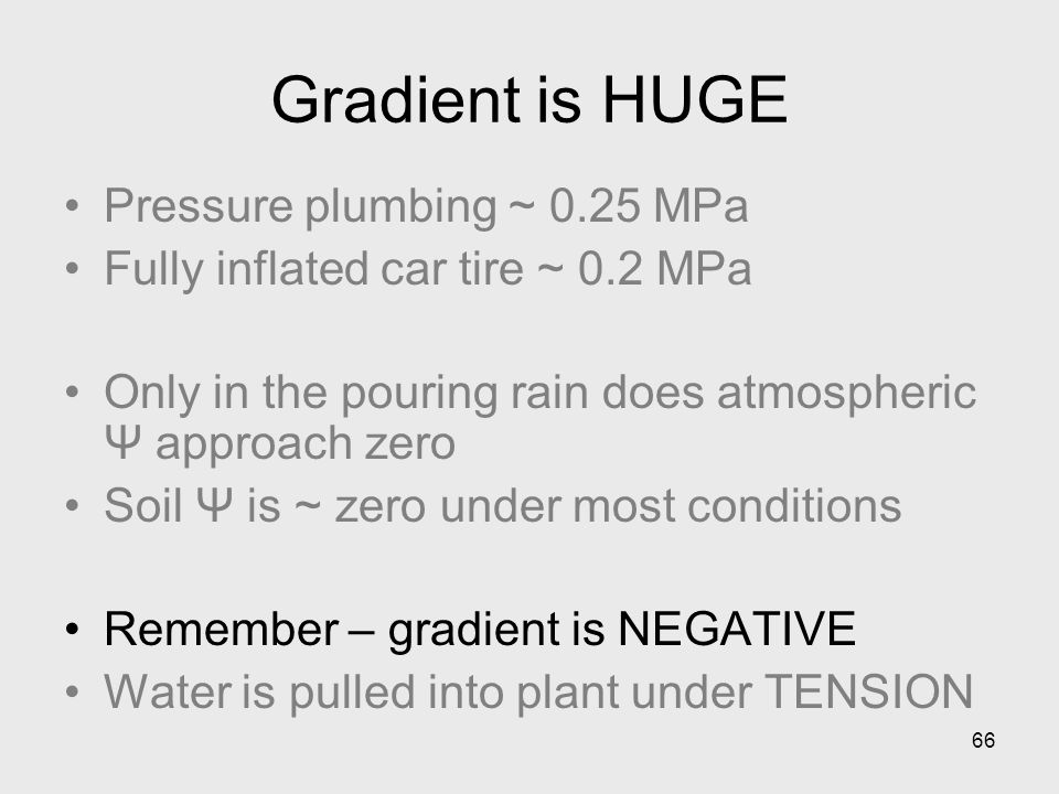 Gradient is HUGE Pressure plumbing ~ 0.25 MPa