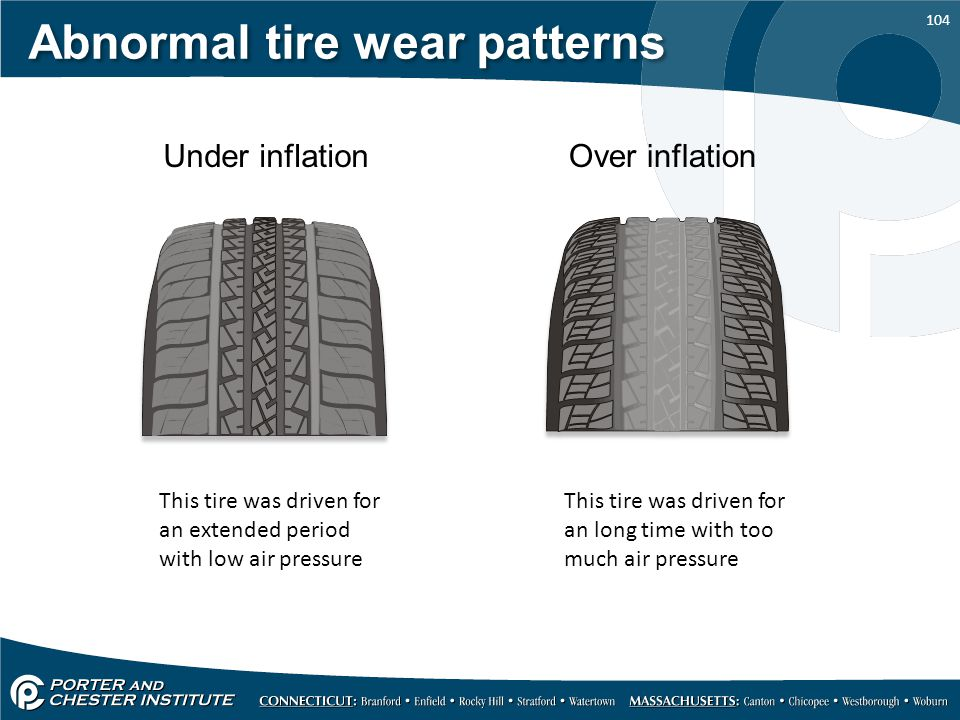 Abnormal tire wear patterns