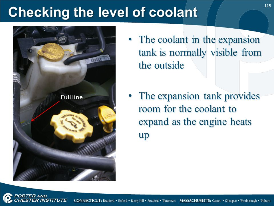 Checking the level of coolant