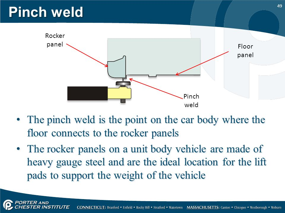 Pinch weld Rocker panel. Floor panel. Pinch weld. The pinch weld is the point on the car body where the floor connects to the rocker panels.