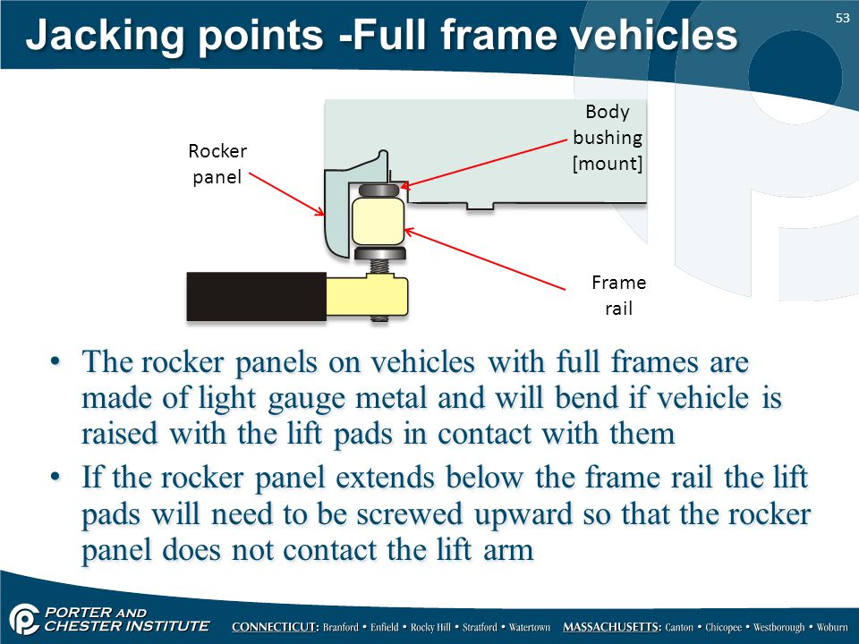 Jacking points -Full frame vehicles