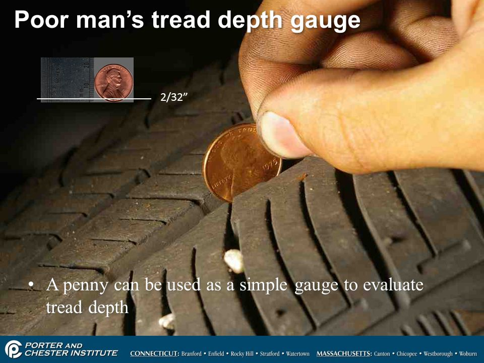Poor man's tread depth gauge