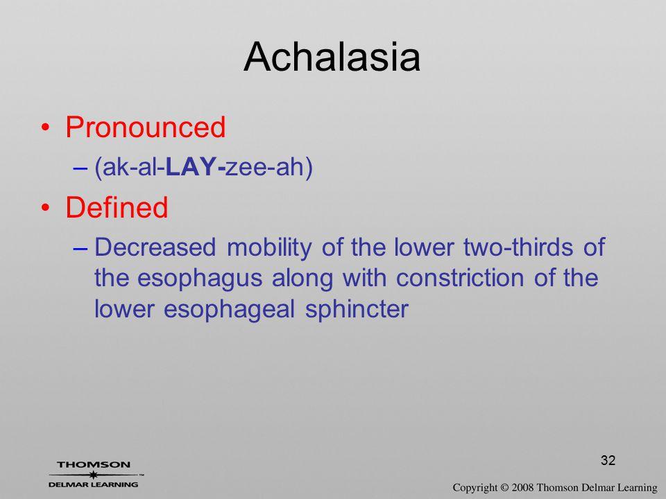 Achalasia Pronounced Defined (ak-al-LAY-zee-ah)