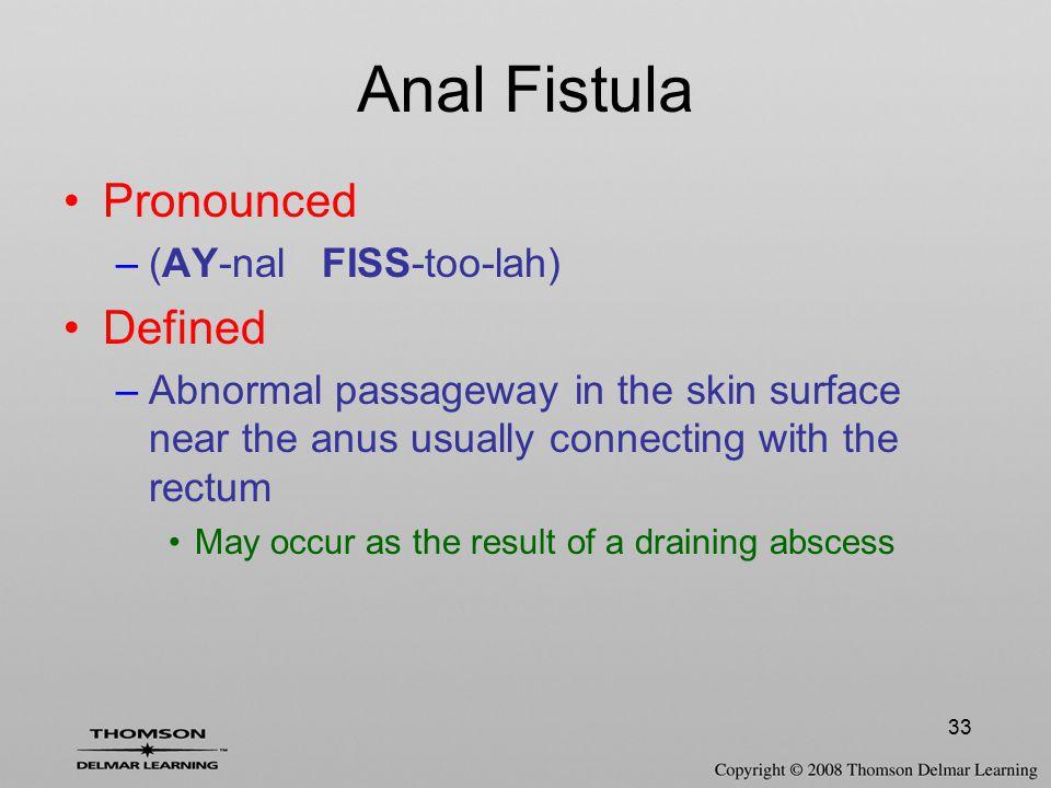 Anal Fistula Pronounced Defined (AY-nal FISS-too-lah)