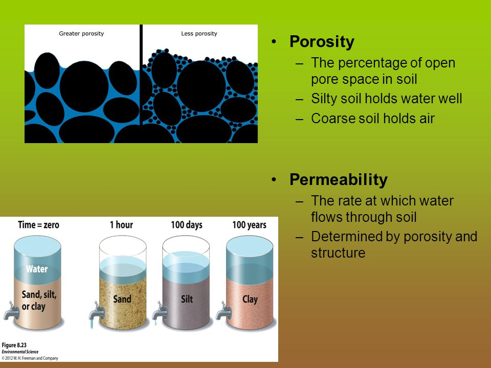 Porosity Permeability The percentage of open pore space in soil