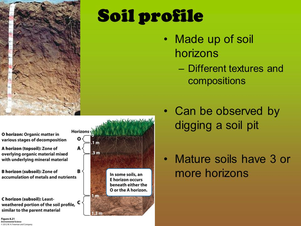 Soils ppt video online download for Different uses of soil