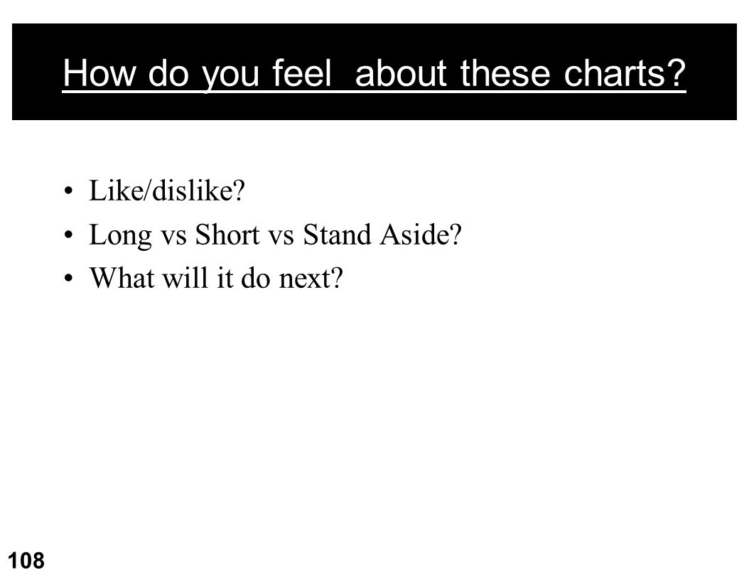 How do you feel about these charts