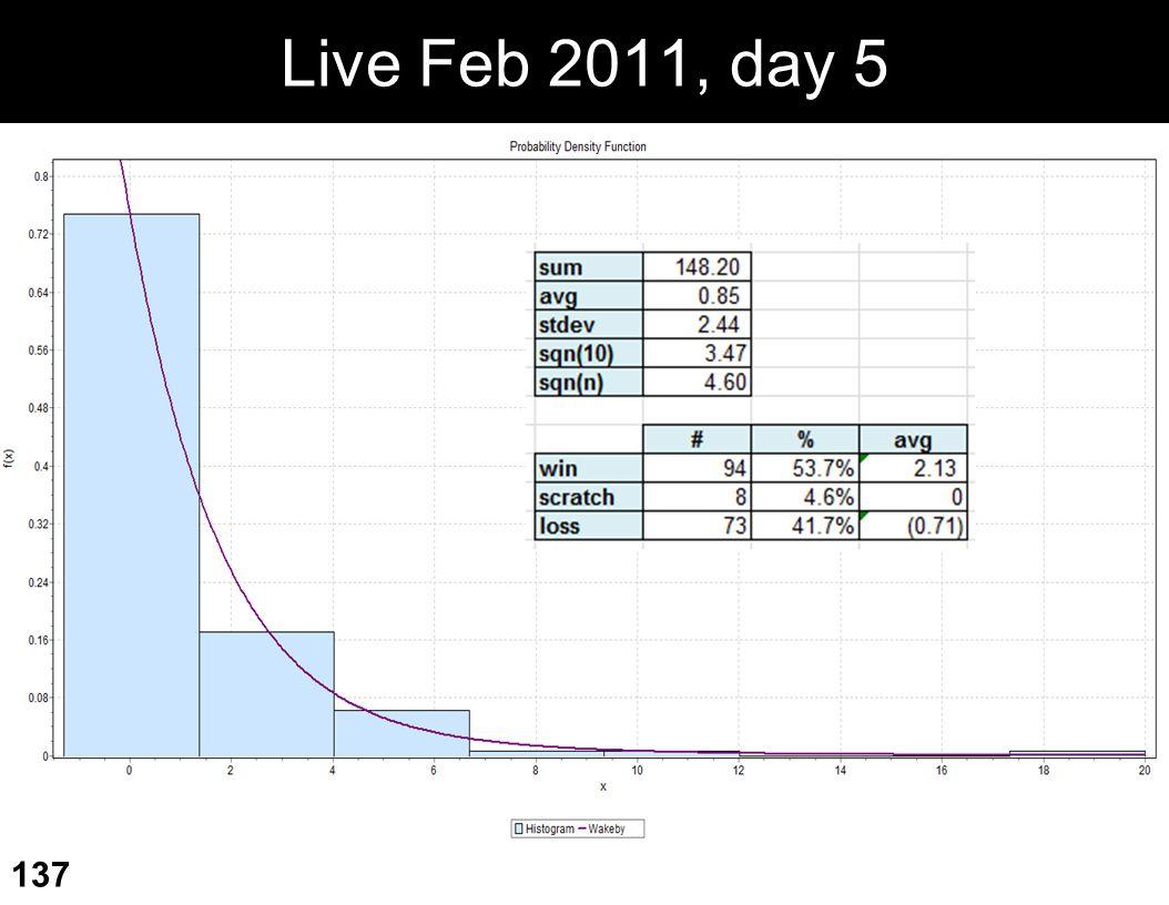 Live Feb 2011, day 5