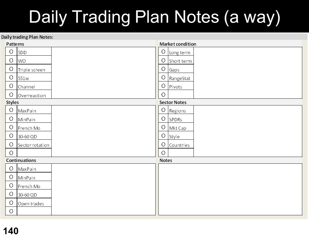 Daily Trading Plan Notes (a way)