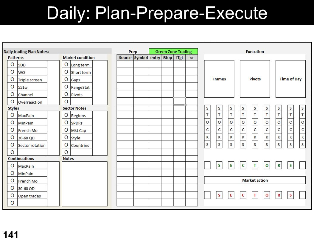 Daily: Plan-Prepare-Execute