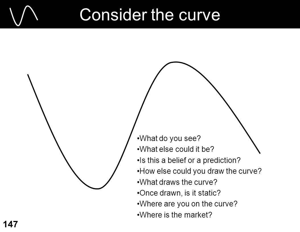 Consider the curve What do you see What else could it be