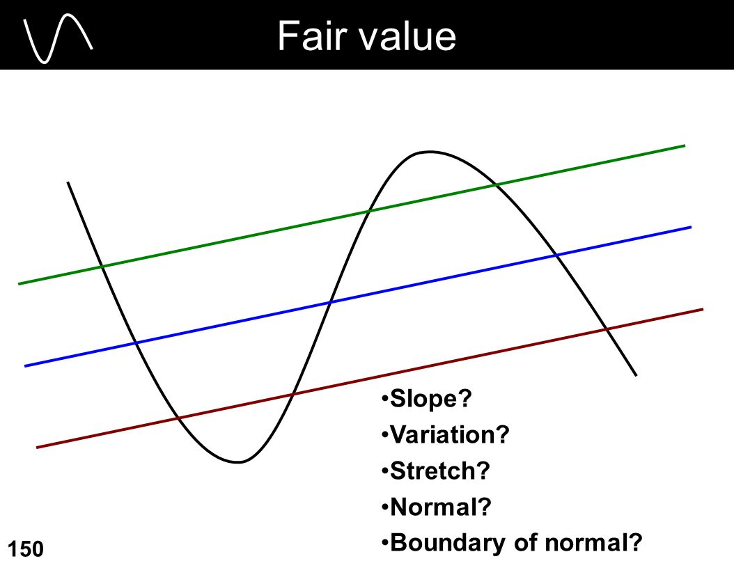 Fair value Slope Variation Stretch Normal Boundary of normal