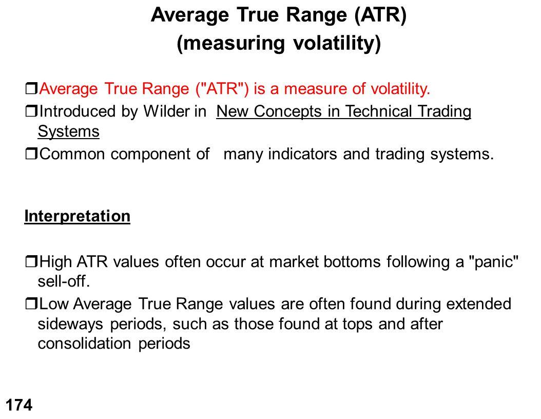 Average True Range (ATR) (measuring volatility)
