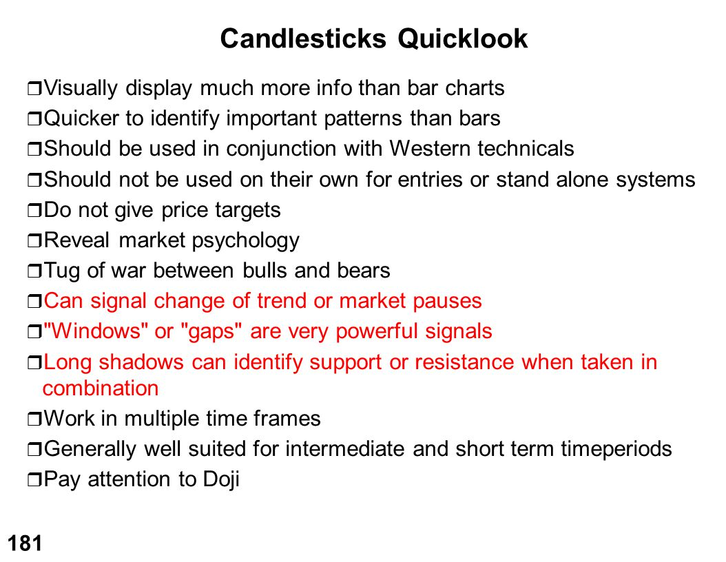 Candlesticks Quicklook