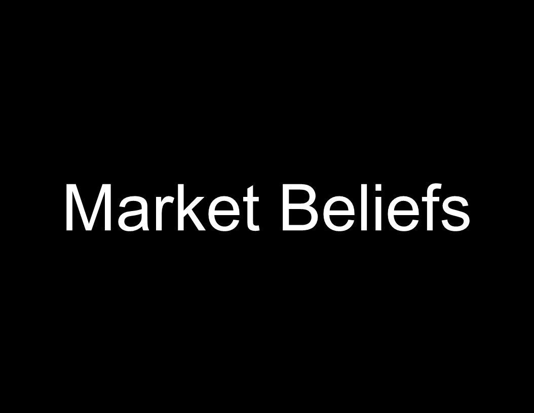 Market Beliefs
