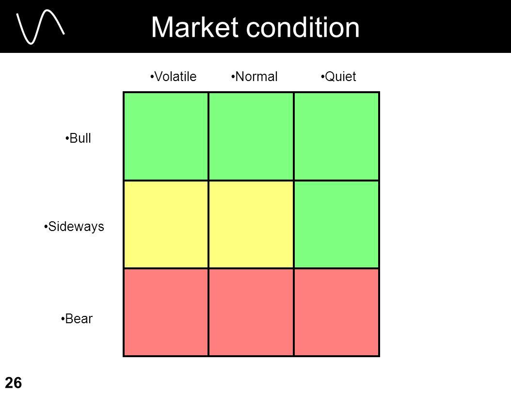 Market condition Volatile Normal Quiet Bull Sideways Bear