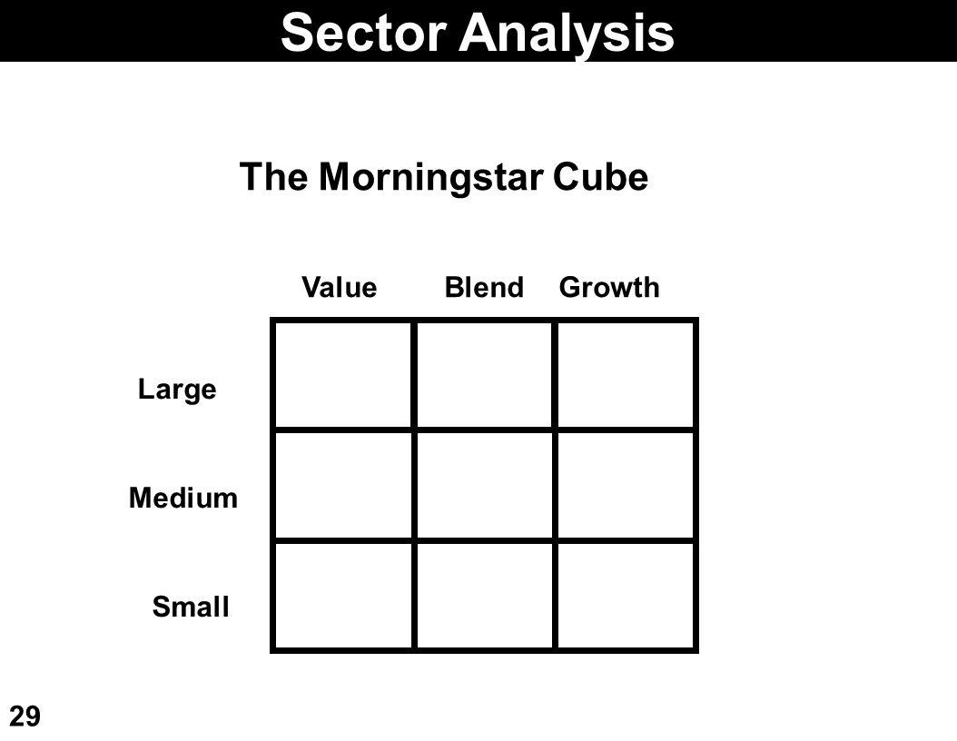 Sector Analysis The Morningstar Cube Value Blend Growth Large Medium