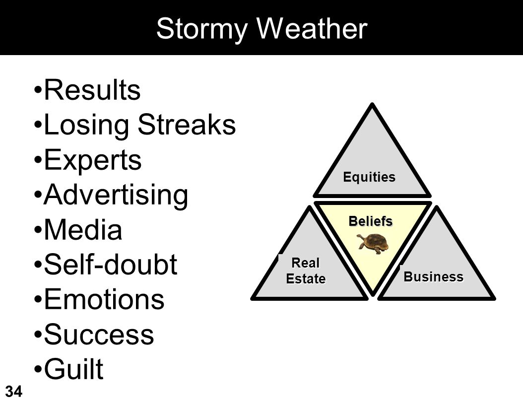 Stormy Weather Results Losing Streaks Experts Advertising Media