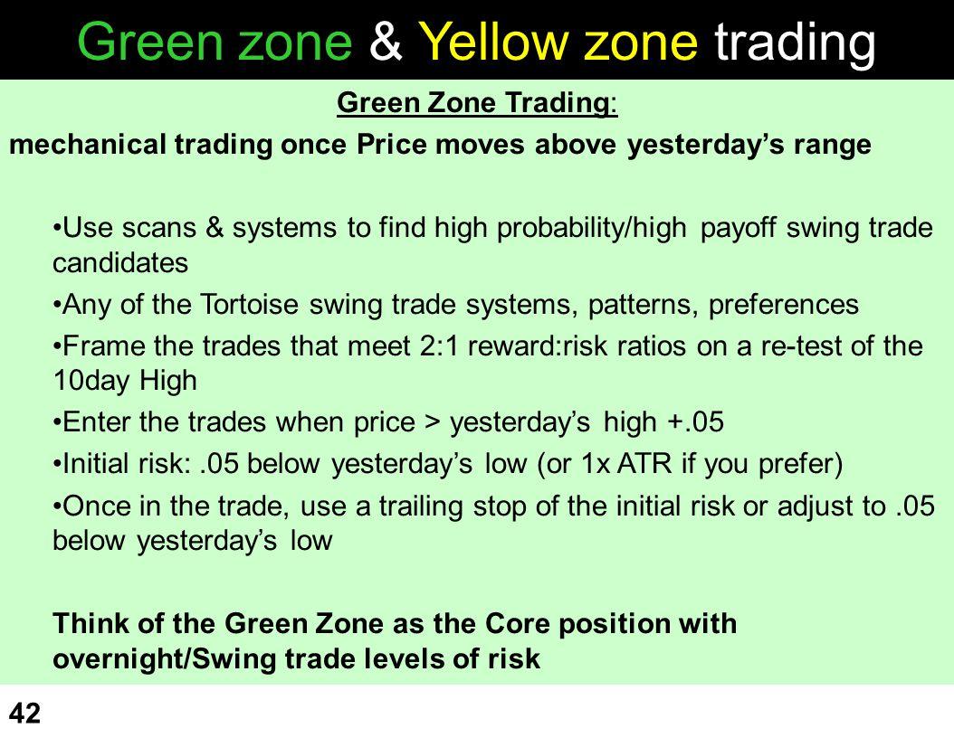 Green zone & Yellow zone trading
