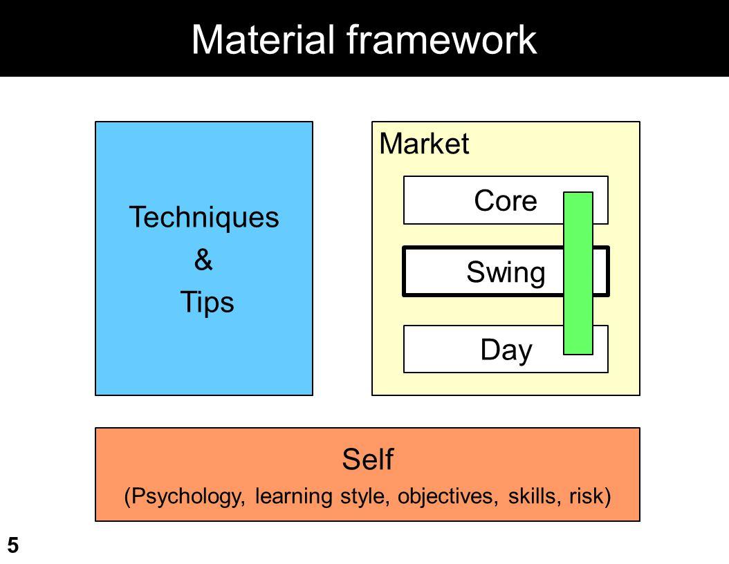 (Psychology, learning style, objectives, skills, risk)