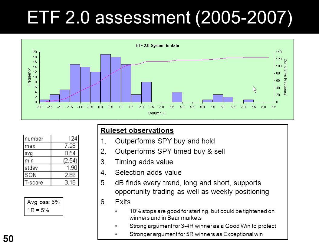 ETF 2.0 assessment (2005-2007) Ruleset observations