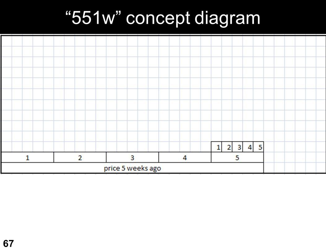 551w concept diagram