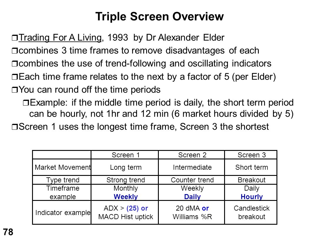 Triple Screen Overview
