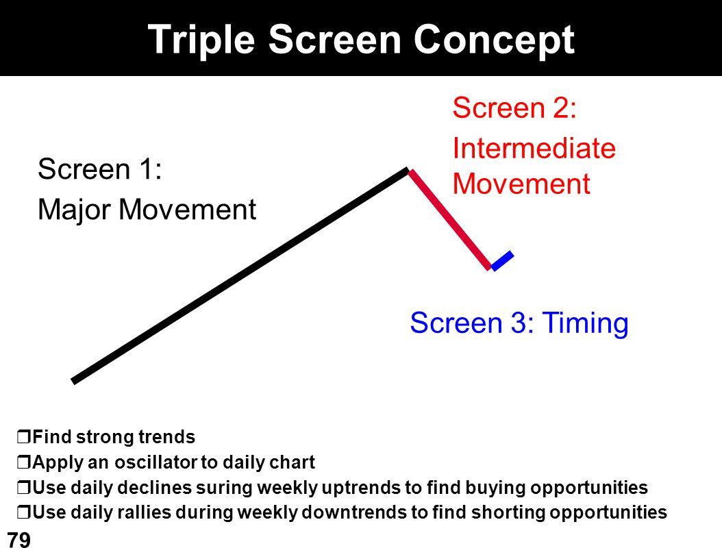 Triple Screen Concept Screen 2: Intermediate Movement Screen 1: