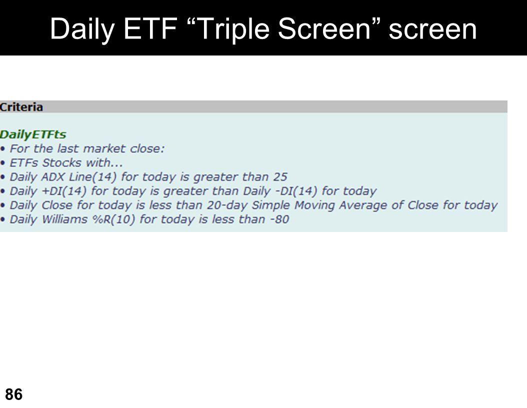 Daily ETF Triple Screen screen