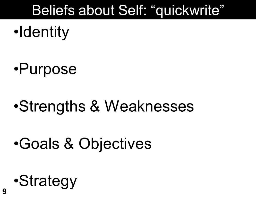 Beliefs about Self: quickwrite
