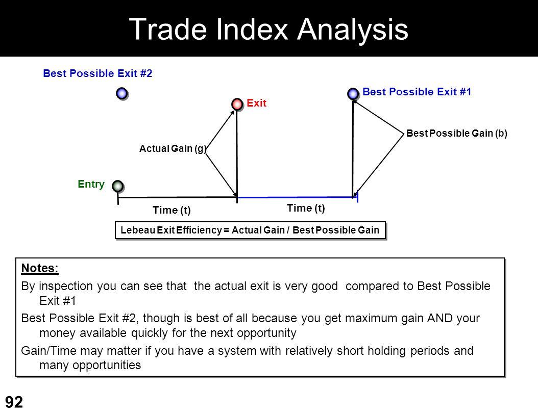 Trade Index Analysis Notes: